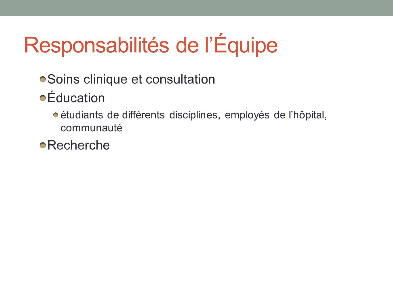 Responsabilités de lÉquipe Soins clinique et consultation Éducation étudiants de différents disciplines, employés de lhôpital, communauté Recherche