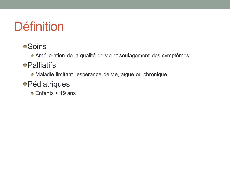 Définition Soins Amélioration de la qualité de vie et soulagement des symptômes Palliatifs Maladie limitant lespérance de vie, aïgue ou chronique Pédiatriques Enfants < 19 ans