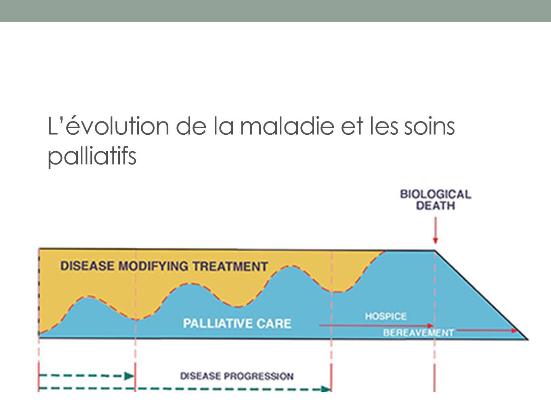 Lévolution de la maladie et les soins palliatifs