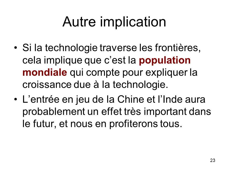 23 Autre implication Si la technologie traverse les frontières, cela implique que cest la population mondiale qui compte pour expliquer la croissance due à la technologie.