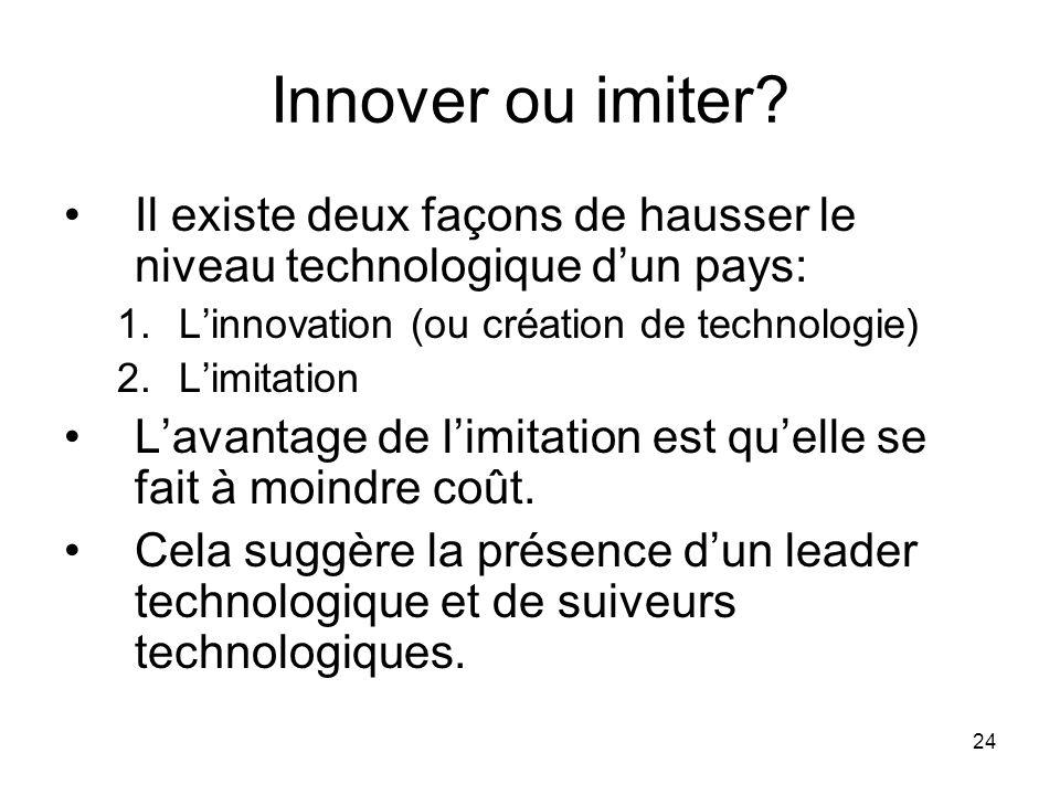 24 Innover ou imiter? Il existe deux façons de hausser le niveau technologique dun pays: 1.Linnovation (ou création de technologie) 2.Limitation Lavan