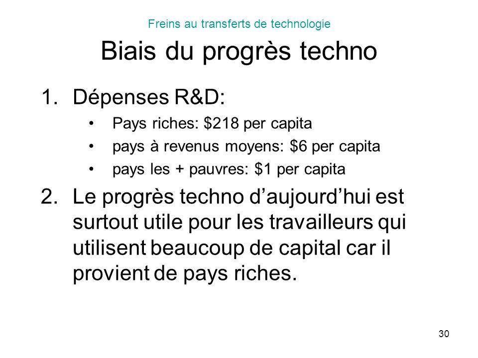 30 Freins au transferts de technologie Biais du progrès techno 1.Dépenses R&D: Pays riches: $218 per capita pays à revenus moyens: $6 per capita pays