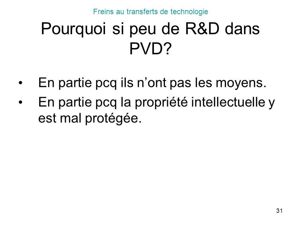 31 Freins au transferts de technologie Pourquoi si peu de R&D dans PVD? En partie pcq ils nont pas les moyens. En partie pcq la propriété intellectuel