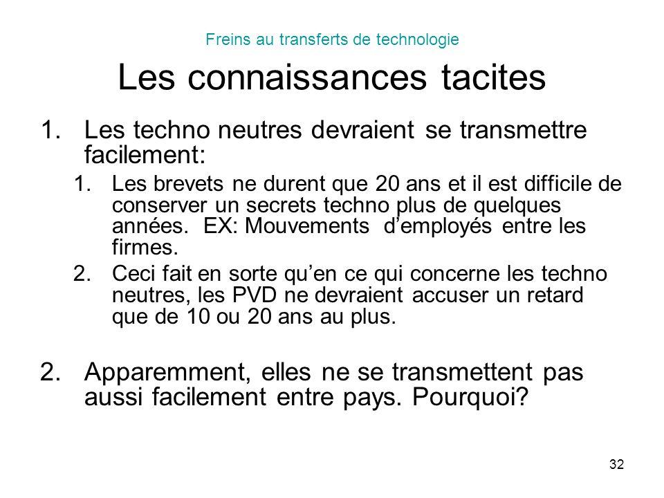 32 Freins au transferts de technologie Les connaissances tacites 1.Les techno neutres devraient se transmettre facilement: 1.Les brevets ne durent que