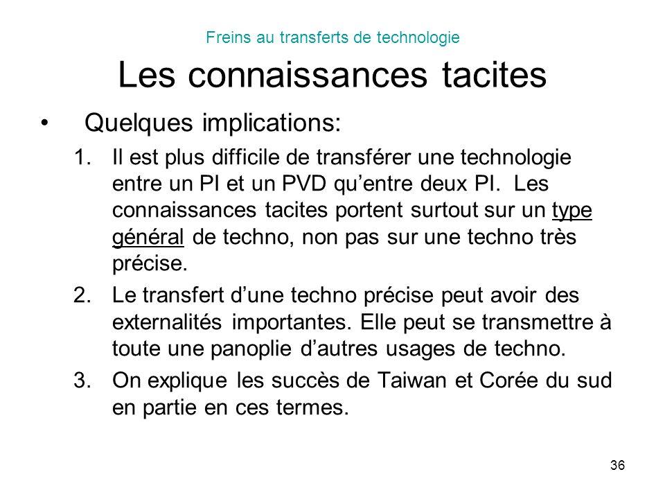 36 Freins au transferts de technologie Les connaissances tacites Quelques implications: 1.Il est plus difficile de transférer une technologie entre un