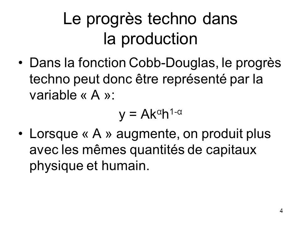 4 Le progrès techno dans la production Dans la fonction Cobb-Douglas, le progrès techno peut donc être représenté par la variable « A »: y = Ak α h 1-α Lorsque « A » augmente, on produit plus avec les mêmes quantités de capitaux physique et humain.