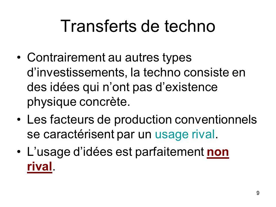 9 Transferts de techno Contrairement au autres types dinvestissements, la techno consiste en des idées qui nont pas dexistence physique concrète.