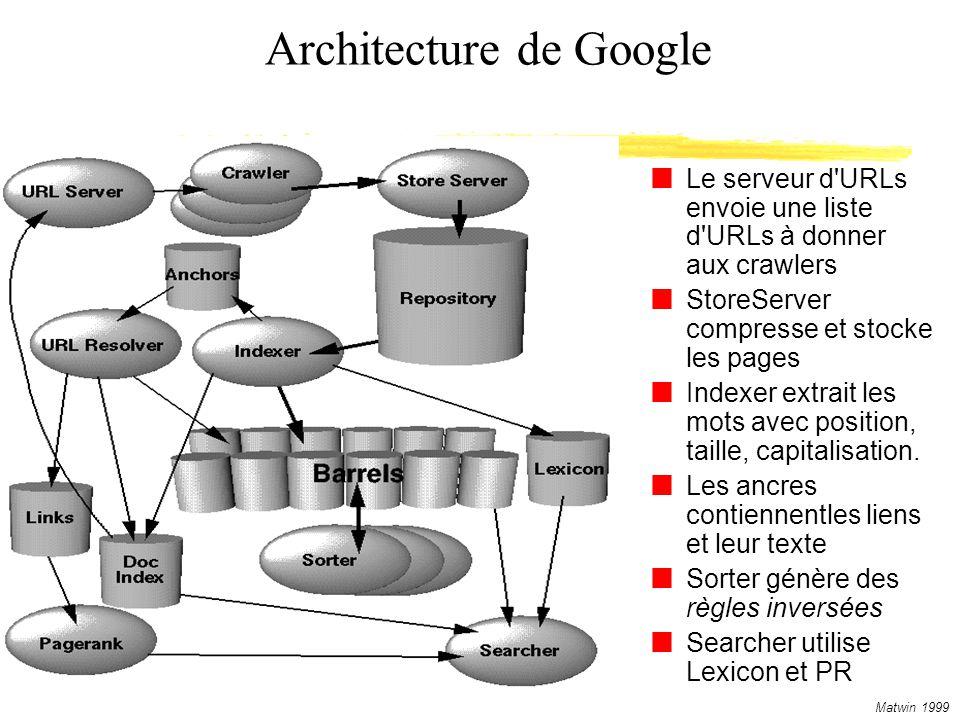 Matwin 1999 10 Architecture de Google Le serveur d URLs envoie une liste d URLs à donner aux crawlers StoreServer compresse et stocke les pages Indexer extrait les mots avec position, taille, capitalisation.