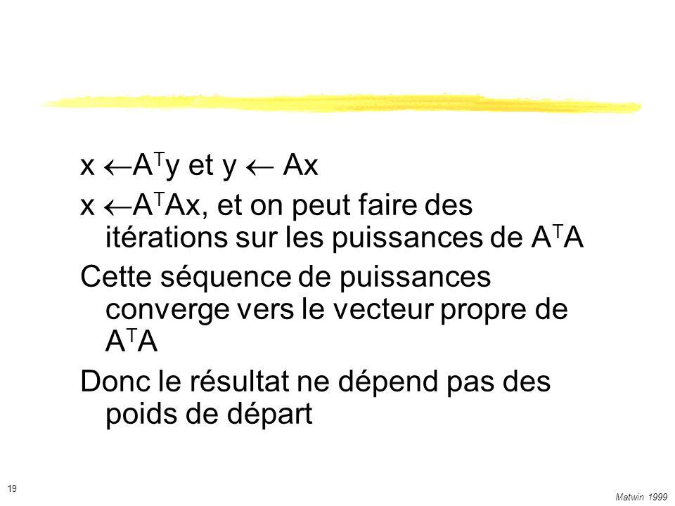 Matwin 1999 19 x A T y et y Ax x A T Ax, et on peut faire des itérations sur les puissances de A T A Cette séquence de puissances converge vers le vecteur propre de A T A Donc le résultat ne dépend pas des poids de départ
