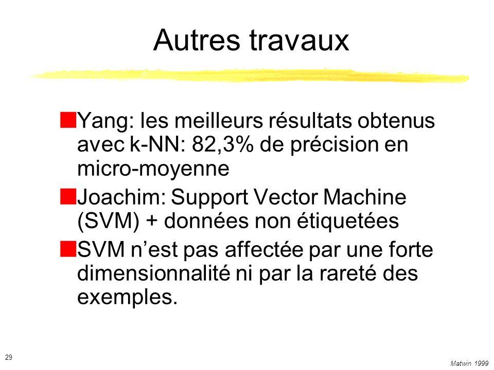 Matwin 1999 29 Autres travaux Yang: les meilleurs résultats obtenus avec k-NN: 82,3% de précision en micro-moyenne Joachim: Support Vector Machine (SVM) + données non étiquetées SVM nest pas affectée par une forte dimensionnalité ni par la rareté des exemples.
