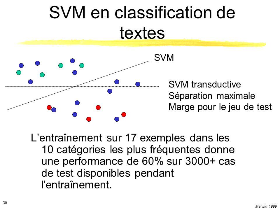 Matwin 1999 30 SVM en classification de textes SVM SVM transductive Séparation maximale Marge pour le jeu de test Lentraînement sur 17 exemples dans les 10 catégories les plus fréquentes donne une performance de 60% sur 3000+ cas de test disponibles pendant lentraînement.