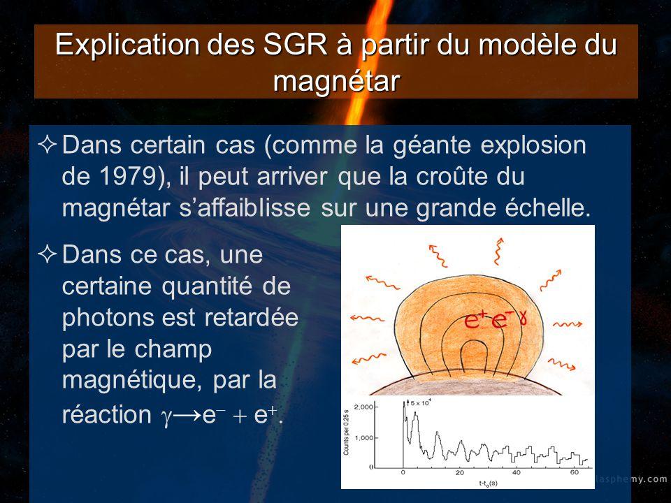 Explication des SGR à partir du modèle du magnétar Dans certain cas (comme la géante explosion de 1979), il peut arriver que la croûte du magnétar saf
