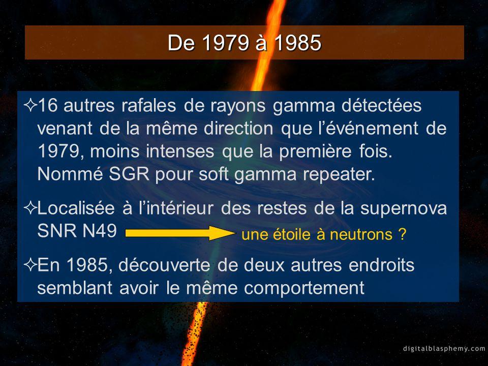 De 1979 à 1985 16 autres rafales de rayons gamma détectées venant de la même direction que lévénement de 1979, moins intenses que la première fois. No
