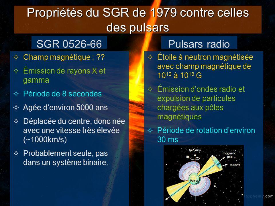 Propriétés du SGR de 1979 contre celles des pulsars Champ magnétique : ?? Émission de rayons X et gamma Période de 8 secondes Agée denviron 5000 ans D