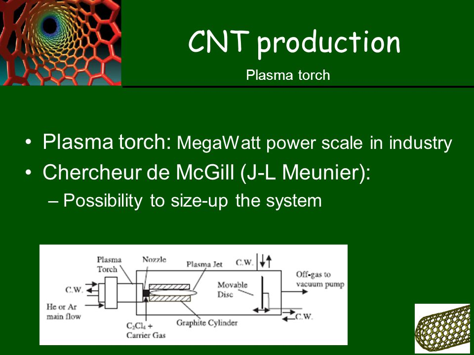 CNT production Plasma torch: MegaWatt power scale in industry Chercheur de McGill (J-L Meunier): –Possibility to size-up the system Plasma torch