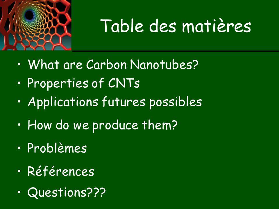 La production de nanotubes de carbone