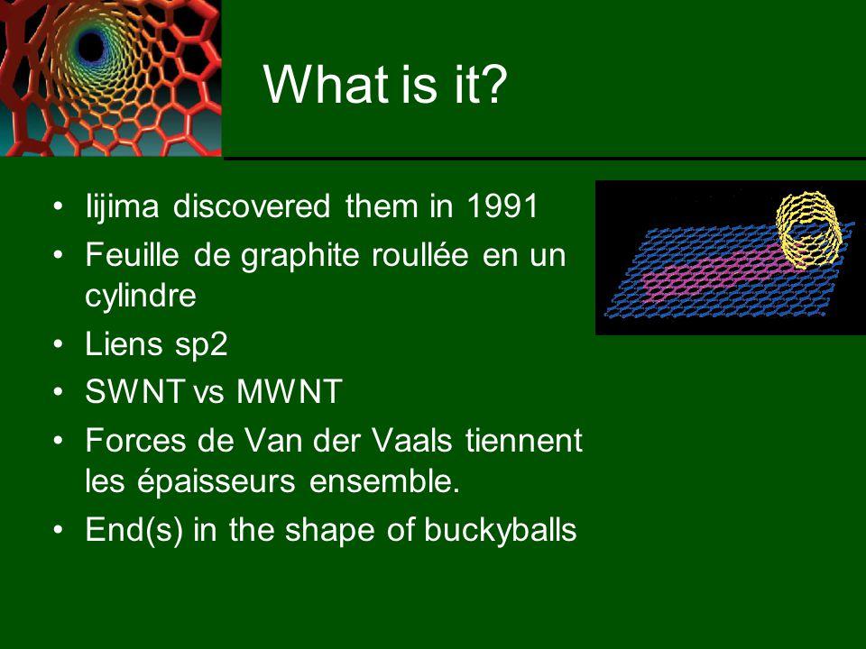 Comment les reconnaître? Les CNTs sont identifiés par un couple dentier (n,m)