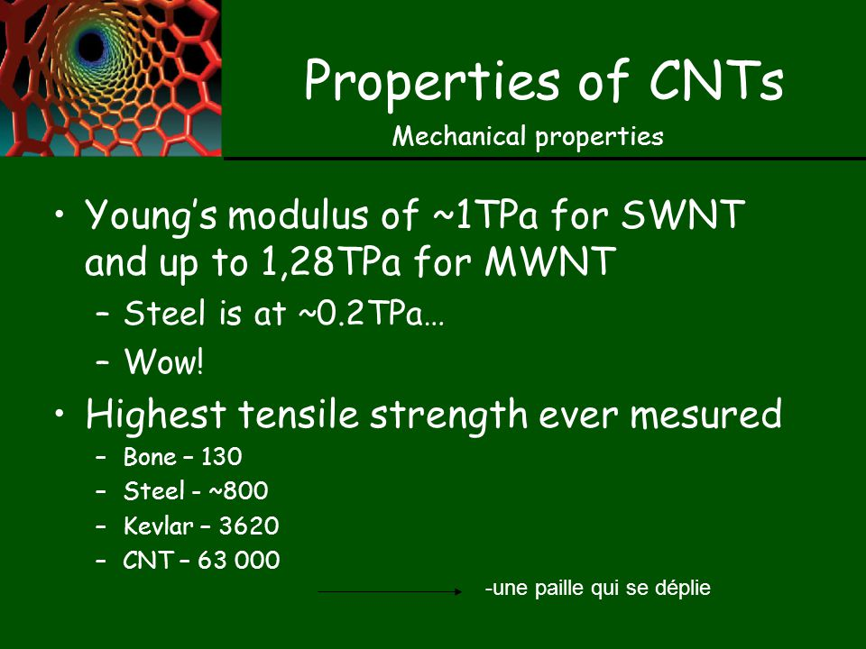 Properties of CNTs 3 cas : - armchair SWNTare metals -(n-m) divisible by 3 ar semiconductors with tiny gap -others are semiconductors with ban gap depends on (diameter) -1 Semblable pour les MWNTs The nanotubes conduct current ballistically (without scattering) - phonons propagate easily along a CNT -high current with virtually no heating Superconductivity observed at low pressure (0.55K) Expérimentalement, SWNT peut supporter jusquà 10 9 A/cm 2 pour un métal normal, cest seulement ~ 10 5 A/cm 2 (vaporisation!) Electrical properties