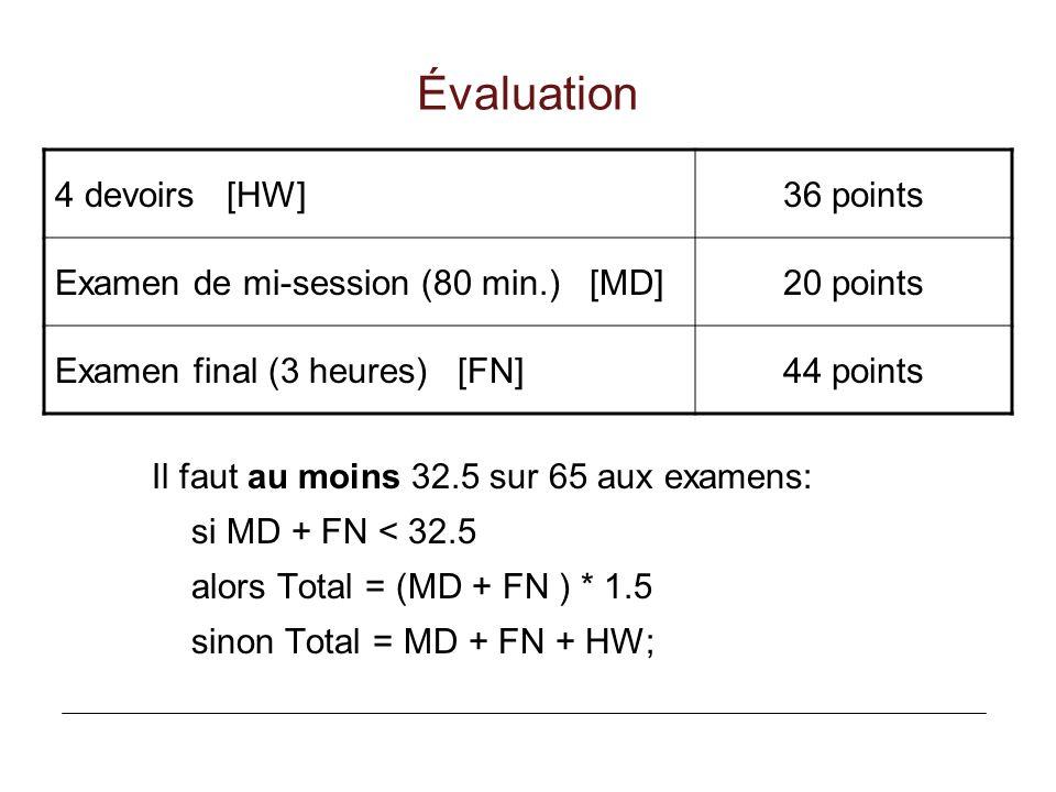 Évaluation Il faut au moins 32.5 sur 65 aux examens: si MD + FN < 32.5 alors Total = (MD + FN ) * 1.5 sinon Total = MD + FN + HW; 4 devoirs [HW]36 poi