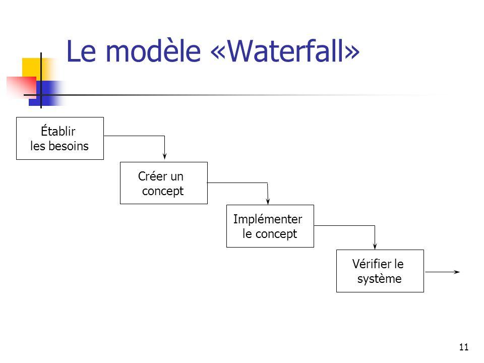 11 Le modèle «Waterfall» Établir les besoins Créer un concept Implémenter le concept Vérifier le système