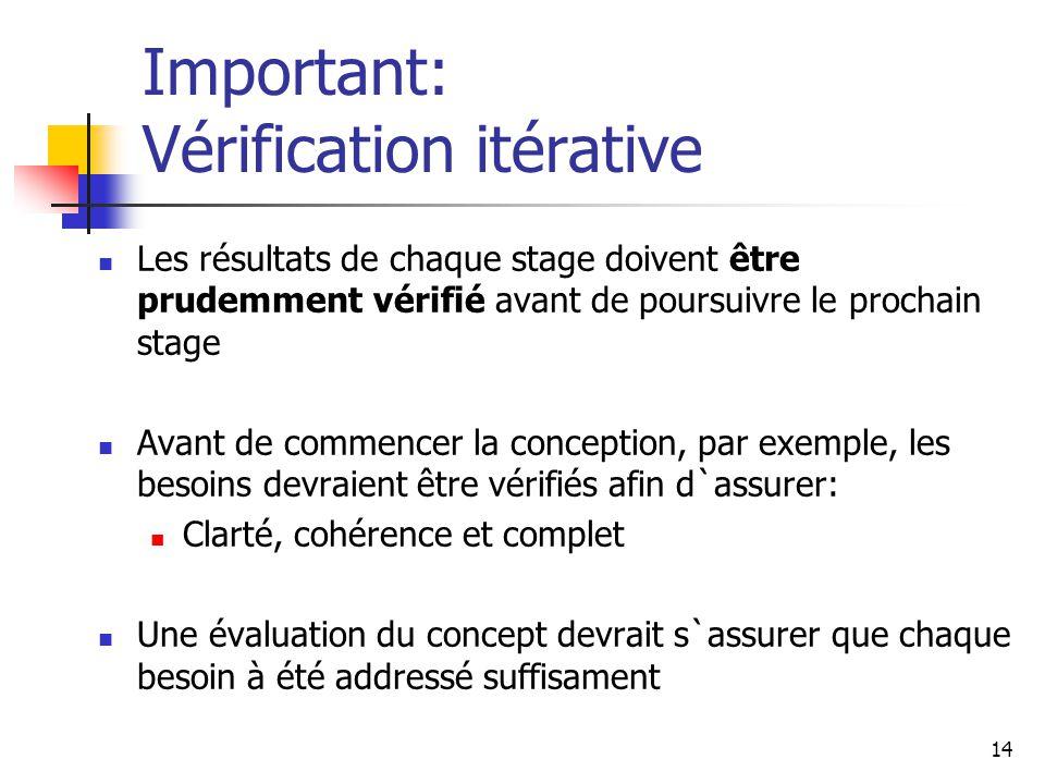 14 Important: Vérification itérative Les résultats de chaque stage doivent être prudemment vérifié avant de poursuivre le prochain stage Avant de comm