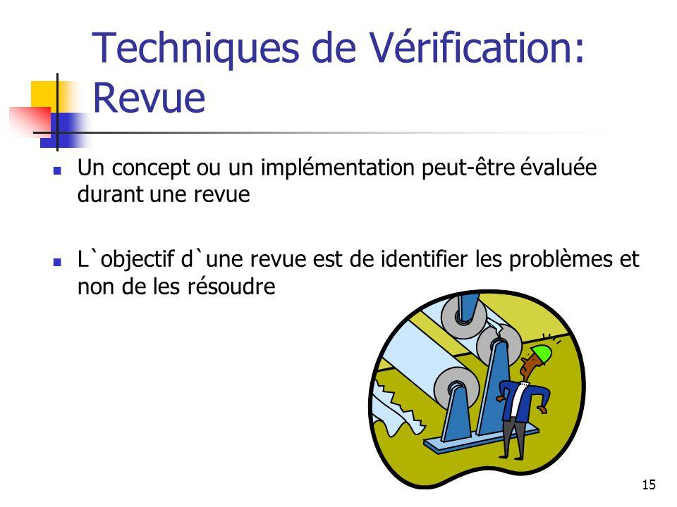 15 Techniques de Vérification: Revue Un concept ou un implémentation peut-être évaluée durant une revue L`objectif d`une revue est de identifier les p