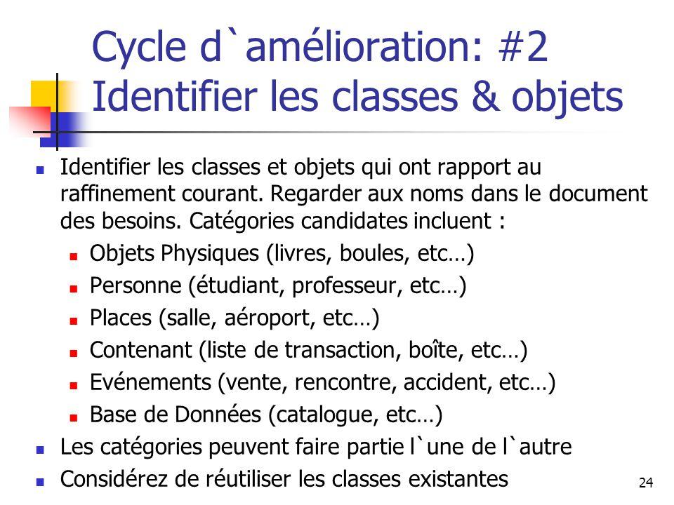 24 Cycle d`amélioration: #2 Identifier les classes & objets Identifier les classes et objets qui ont rapport au raffinement courant. Regarder aux noms