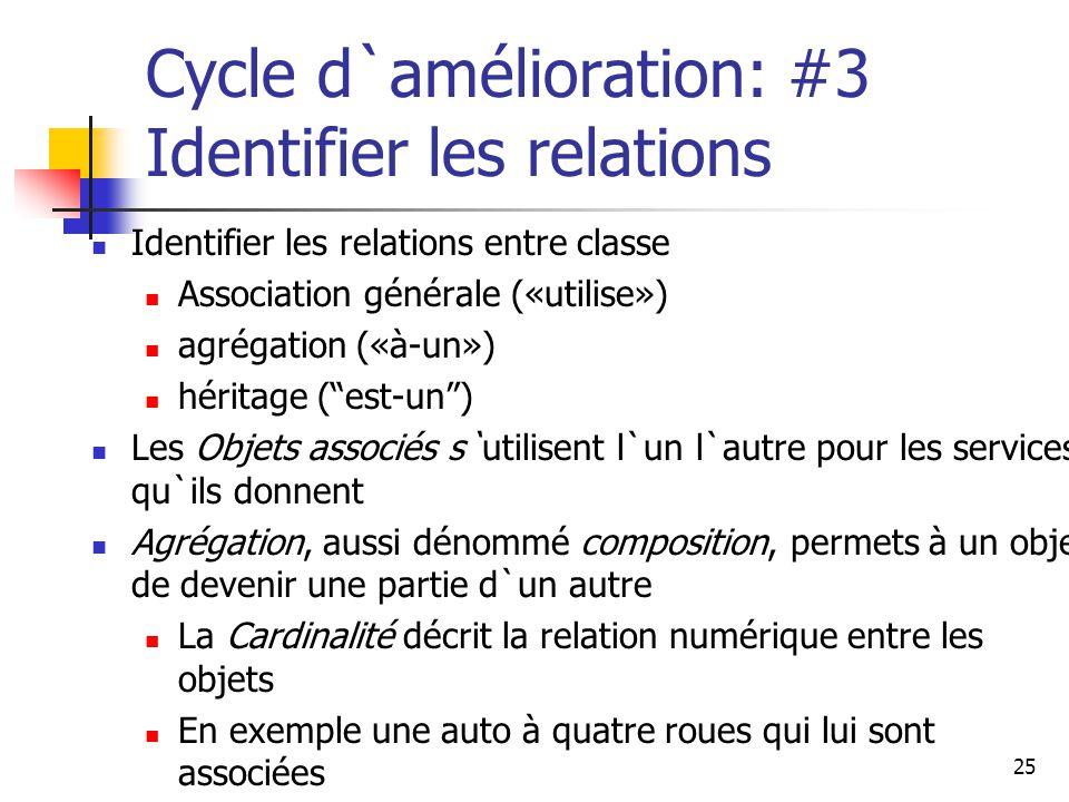 25 Cycle d`amélioration: #3 Identifier les relations Identifier les relations entre classe Association générale («utilise») agrégation («à-un») hérita