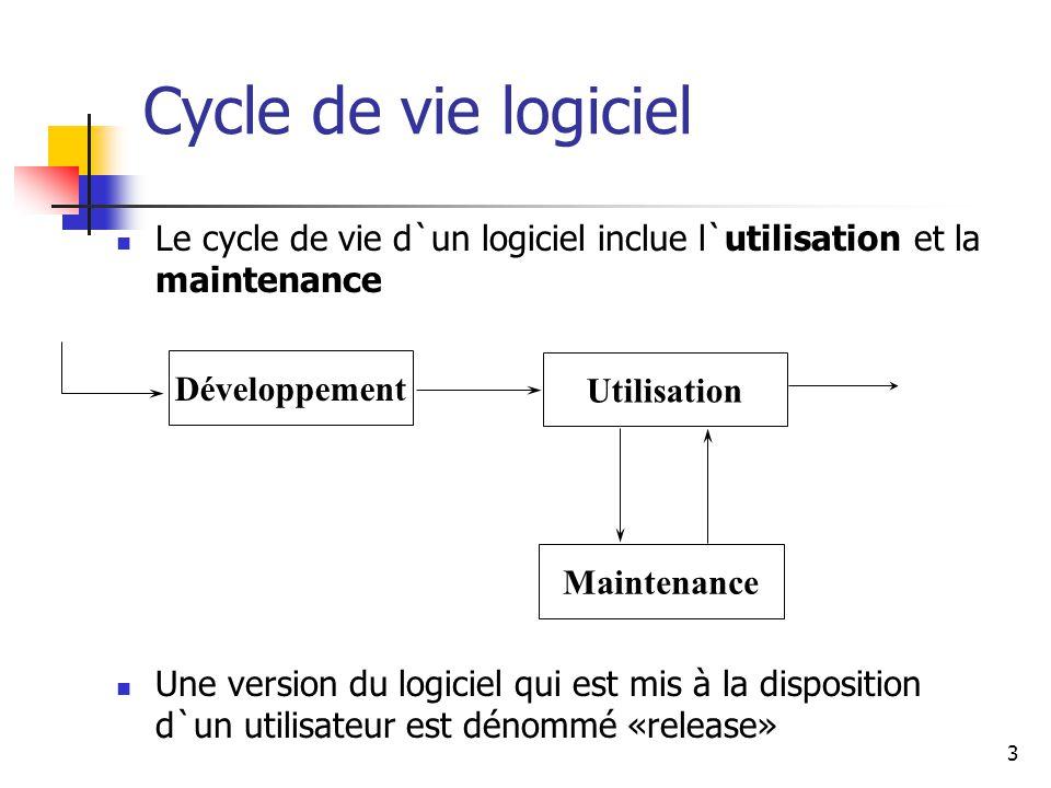 3 Cycle de vie logiciel Le cycle de vie d`un logiciel inclue l`utilisation et la maintenance Une version du logiciel qui est mis à la disposition d`un