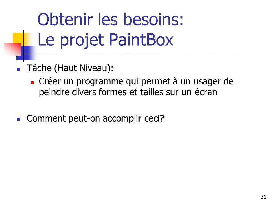 31 Obtenir les besoins: Le projet PaintBox Tâche (Haut Niveau): Créer un programme qui permet à un usager de peindre divers formes et tailles sur un é