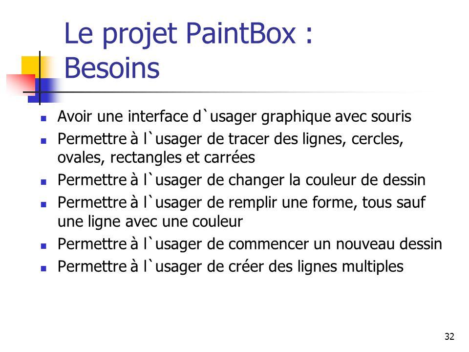 32 Le projet PaintBox : Besoins Avoir une interface d`usager graphique avec souris Permettre à l`usager de tracer des lignes, cercles, ovales, rectang
