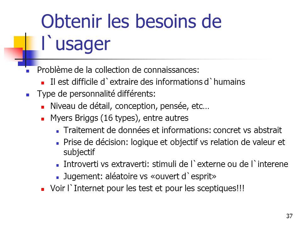 37 Obtenir les besoins de l`usager Problème de la collection de connaissances: Il est difficile d`extraire des informations d`humains Type de personna