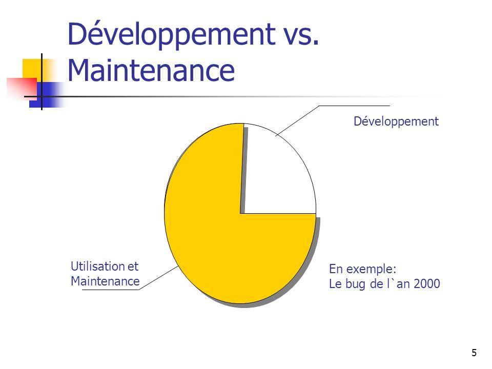6 Développement et Effort au Maintient DéveloppementMaintenance Une petite augmentation du temps de développement peut Réduire l`effort nécessaire à la maintenance Réduire l`effort nécessaire à la maintenance Passez plus de temps à la conception, vérification et documentation
