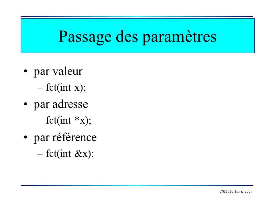 CSI2520, Hiver 2007 Passage des paramètres par valeur –fct(int x); par adresse –fct(int *x); par référence –fct(int &x);