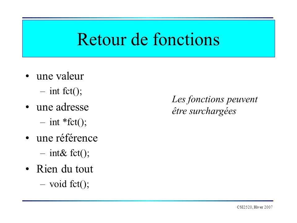 CSI2520, Hiver 2007 Retour de fonctions une valeur –int fct(); une adresse –int *fct(); une référence –int& fct(); Rien du tout –void fct(); Les fonctions peuvent être surchargées