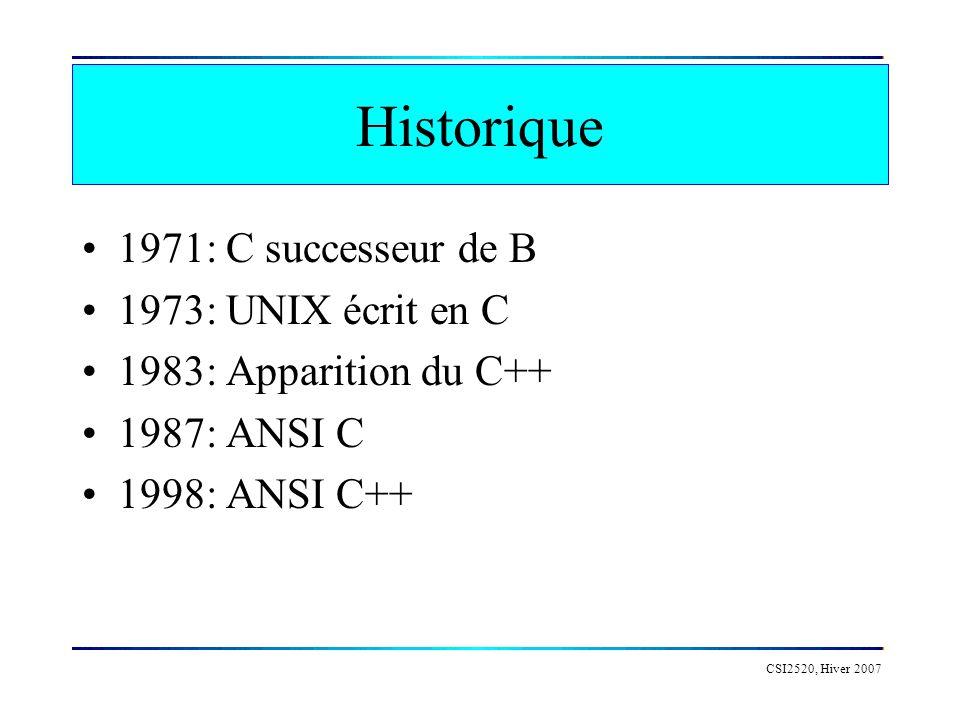 CSI2520, Hiver 2007 Allocation dynamique En C int *p; p= (int *)malloc(100*sizeof(int)); free(p); En C++ int *p; p= new int[100]; delete[] p;