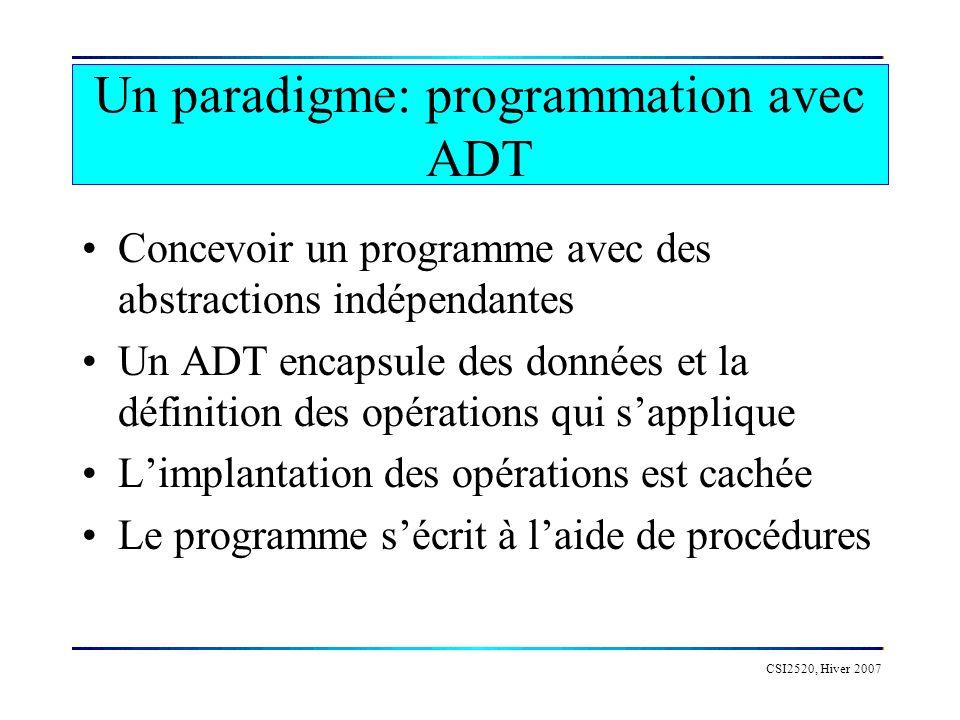 CSI2520, Hiver 2007 Un paradigme: programmation avec ADT Concevoir un programme avec des abstractions indépendantes Un ADT encapsule des données et la définition des opérations qui sapplique Limplantation des opérations est cachée Le programme sécrit à laide de procédures