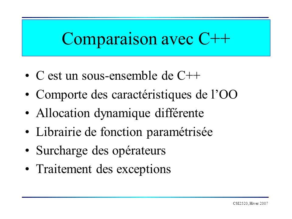 CSI2520, Hiver 2007 Comparaison avec C++ C est un sous-ensemble de C++ Comporte des caractéristiques de lOO Allocation dynamique différente Librairie de fonction paramétrisée Surcharge des opérateurs Traitement des exceptions