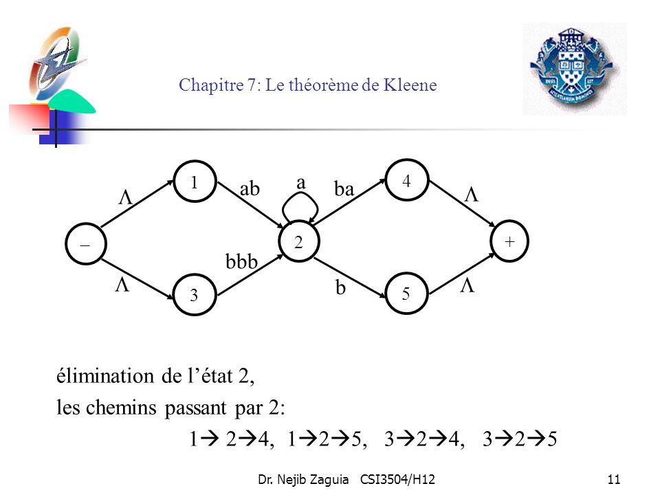 Dr. Nejib Zaguia CSI3504/H1211 Chapitre 7: Le théorème de Kleene – 1 2 3 abab bbb 4 + baba b 5 a élimination de létat 2, les chemins passant par 2: 1