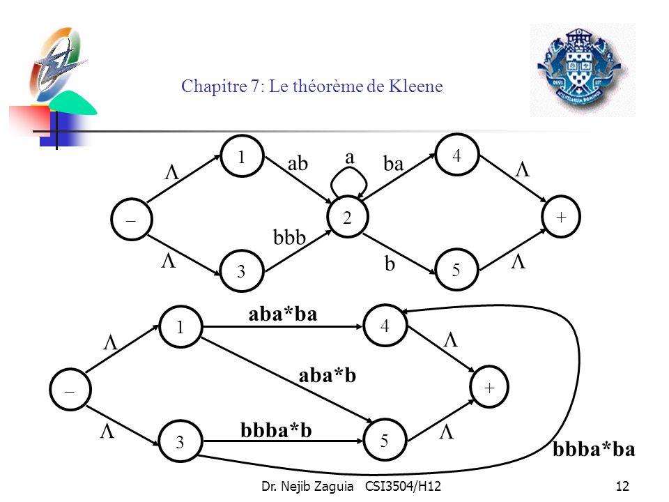 Dr. Nejib Zaguia CSI3504/H1212 Chapitre 7: Le théorème de Kleene – 1 2 3 abab bbb 4 + baba b 5 a – 1 3 4 + 5 aba*ba aba*b bbba*b bbba*ba