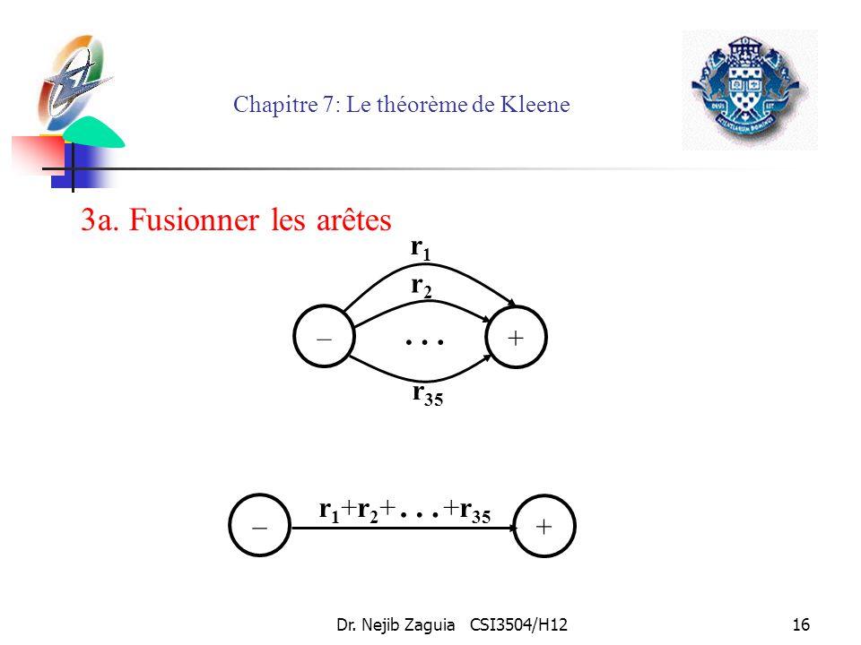 Dr. Nejib Zaguia CSI3504/H1216 Chapitre 7: Le théorème de Kleene – + r2r2 r 35 r1r1 … – + r 1 +r 2 + … +r 35 3a. Fusionner les arêtes