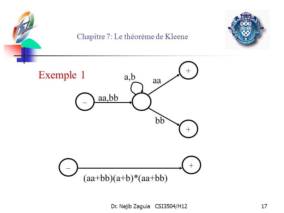 Dr. Nejib Zaguia CSI3504/H1217 Chapitre 7: Le théorème de Kleene + + aa – a,b bb aa,bb Exemple 1 – + (aa+bb)(a+b)*(aa+bb)