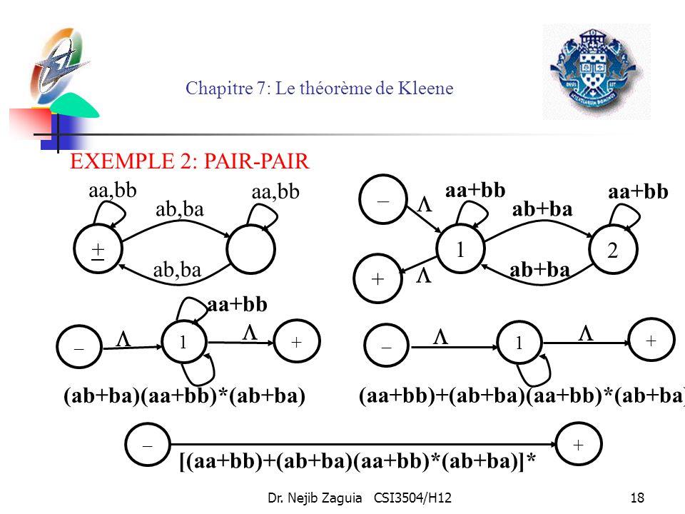 Dr. Nejib Zaguia CSI3504/H1218 Chapitre 7: Le théorème de Kleene + ab,ba aa,bb ab,ba 1 2 ab+ba aa+bb ab+ba – + aa+bb 1 – + (ab+ba)(aa+bb)*(ab+ba) 1 –