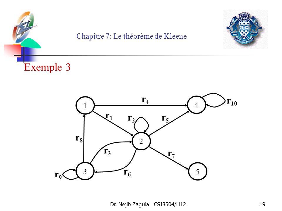 Dr. Nejib Zaguia CSI3504/H1219 Chapitre 7: Le théorème de Kleene 1 3 4 5 r4r4 2 r1r1 r2r2 r3r3 r8r8 r9r9 r6r6 r 10 r5r5 r7r7 Exemple 3