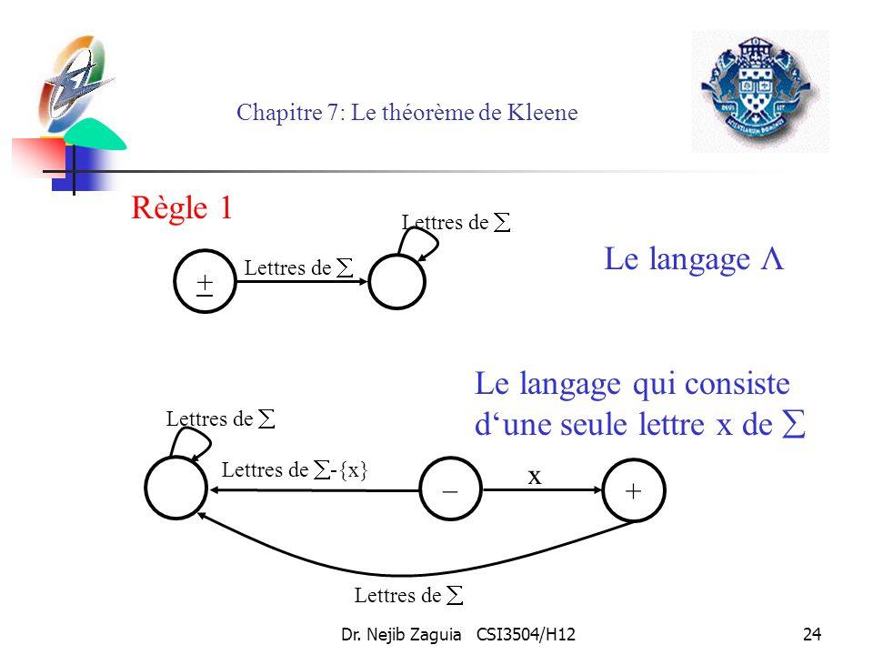 Dr. Nejib Zaguia CSI3504/H1224 Chapitre 7: Le théorème de Kleene + Lettres de + – x Lettres de -{x} Lettres de Le langage Λ Le langage qui consiste du