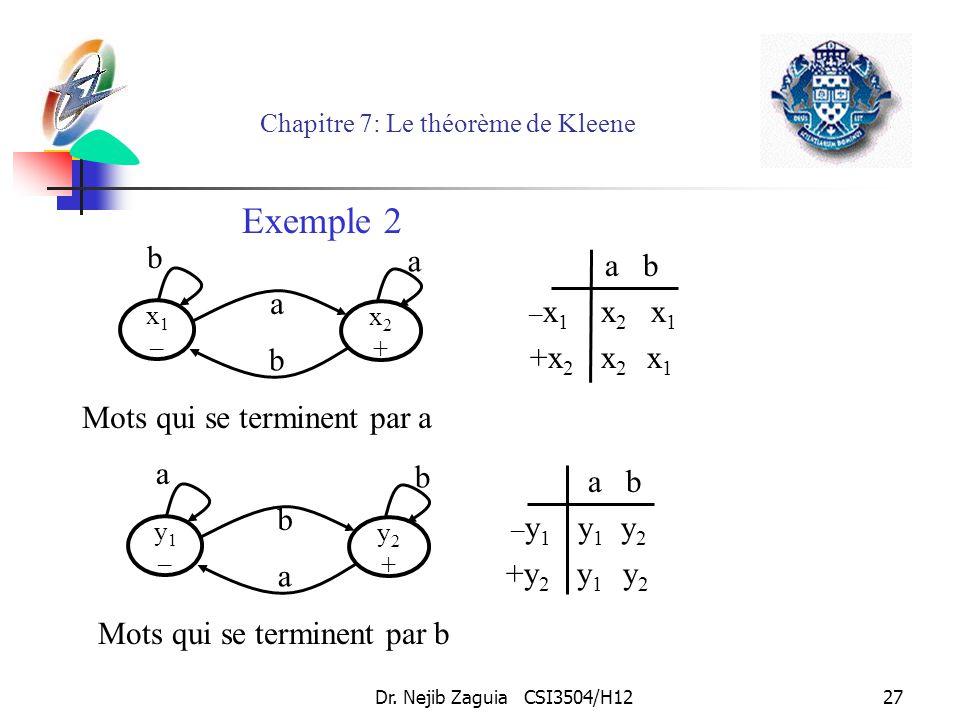 Dr. Nejib Zaguia CSI3504/H1227 Chapitre 7: Le théorème de Kleene x1–x1– x2+x2+ a b a b y1–y1– y2+y2+ b a b a a b – x 1 x 2 x 1 +x 2 x 2 x 1 a b – y 1