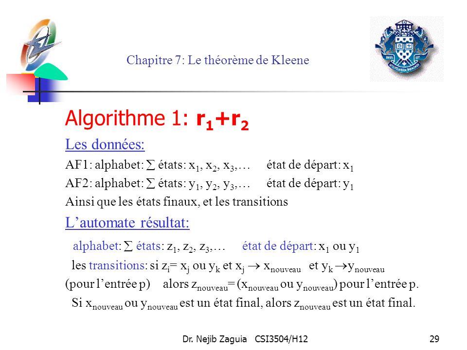 Dr. Nejib Zaguia CSI3504/H1229 Chapitre 7: Le théorème de Kleene Algorithme 1: r 1 +r 2 Les données: AF1: alphabet: états: x 1, x 2, x 3,… état de dép