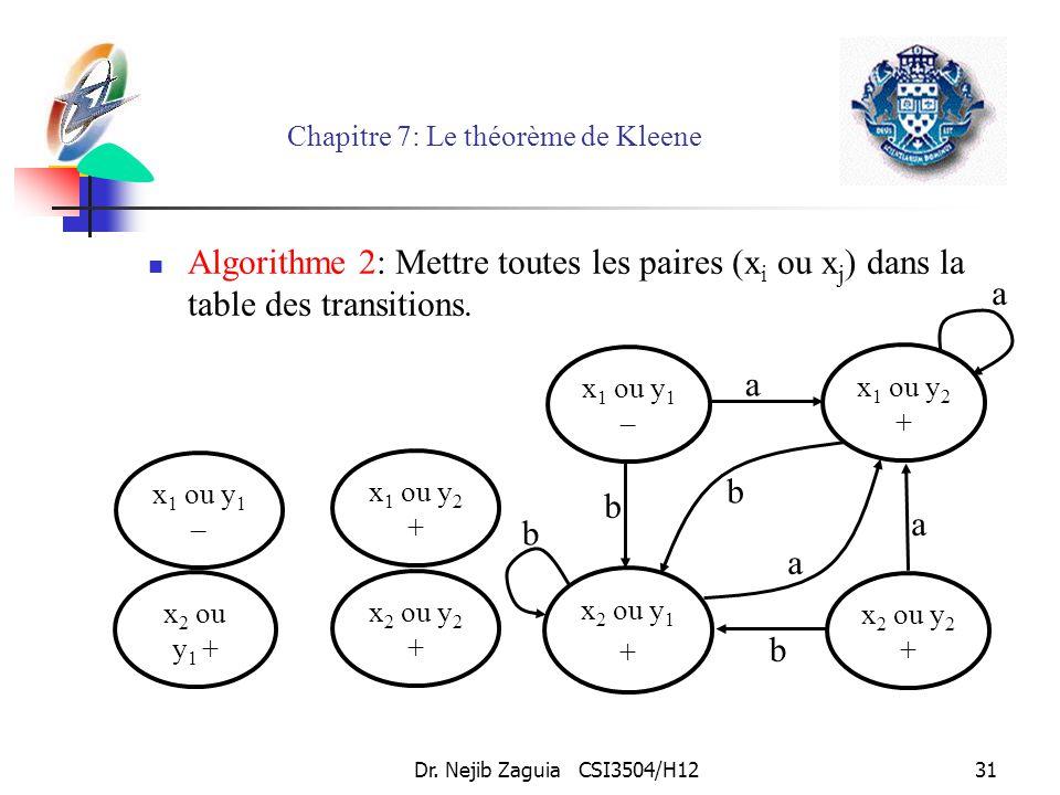 Dr. Nejib Zaguia CSI3504/H1231 Chapitre 7: Le théorème de Kleene Algorithme 2: Mettre toutes les paires (x i ou x j ) dans la table des transitions. x