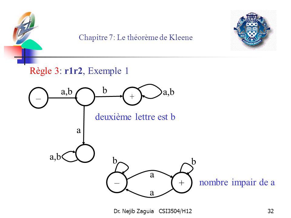 Dr. Nejib Zaguia CSI3504/H1232 Chapitre 7: Le théorème de Kleene deuxième lettre est b – + a a b b nombre impair de a a a,b + b – Règle 3: r1r2, Exemp