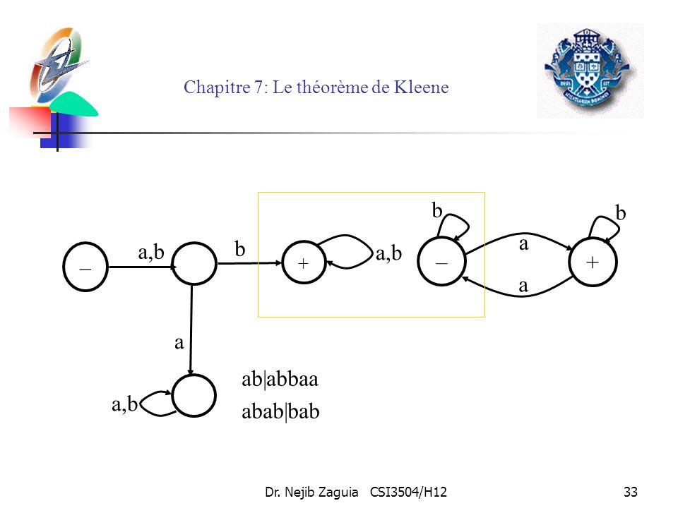 Dr. Nejib Zaguia CSI3504/H1233 Chapitre 7: Le théorème de Kleene a a,b + b – – + a a b b ab|abbaa abab|bab